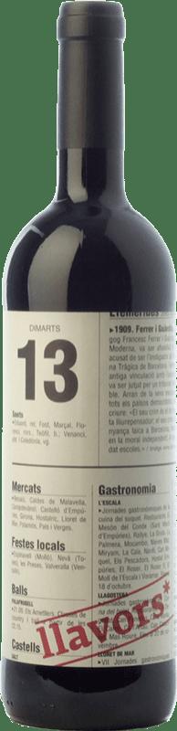 9,95 € Envío gratis   Vino tinto La Vinyeta Llavors Joven D.O. Empordà Cataluña España Merlot, Syrah, Cabernet Sauvignon, Cariñena, Cabernet Franc Botella 75 cl