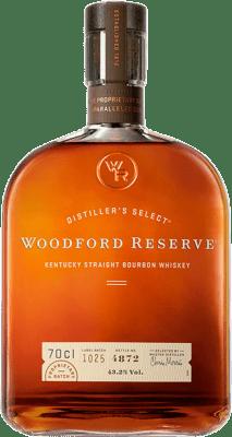Whiskey Blended